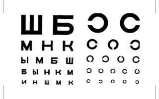 Как измеряют остроту зрения